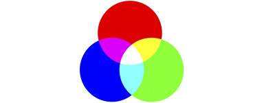 RGB svjetiljke